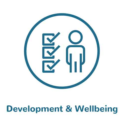Development & Wellbeing - Care Training in Kent - Edify Training Consultancy